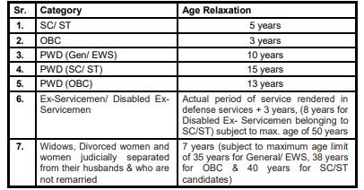 SBI Recruitment 2021: 5121 Junior Associate Vacancy
